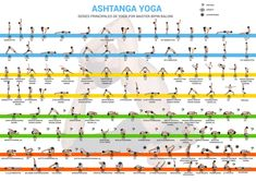 Ashtanga Vinyasa Yoga Primary Series By Yogi Bipin Baloni Ashtanga Vinyasa Yoga, Yoga Challenge, Chakra Yoga, Ashtanga Yoga Primary Series, Become A Yoga Instructor, Fitness Video, Yoga Fitness, Health Fitness, Yoga Breathing