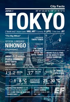 Travel and Trip infographic Infographie Tokyo Infographic Description Infographie Tokyo - Infographic Source - Tokyo Japan Travel, Japan Travel Guide, Asia Travel, Travel Guides, Japan Trip, Kyoto Japan, Tokyo Ville, Japanese Language Learning, Tokyo City