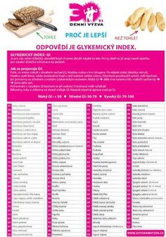 Glykemický index - GI - 30ti denní výzva Beauty Detox, Health And Beauty, Diabetes, Life Is Good, Healthy Lifestyle, Food And Drink, Health Fitness, Low Carb, Chemistry