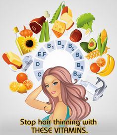 Vitamins that help in dealing with thinning hair