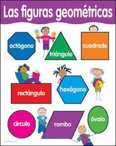 Propiedades de las figuras geométricas Existen muchas figuras geométricas. En general, las figuras que más usamos son el cuadrado, ...