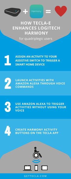 Individuals with limited upper body mobility are using Harmony to control their home entertainment and environmental control devices, however, this requires gestures and other advanced accessibility features found in iOS or Android. Smart Home Technology, Home Gadgets, Third Way, Home Entertainment, Logitech, Upper Body, Ios, Android, Entertaining