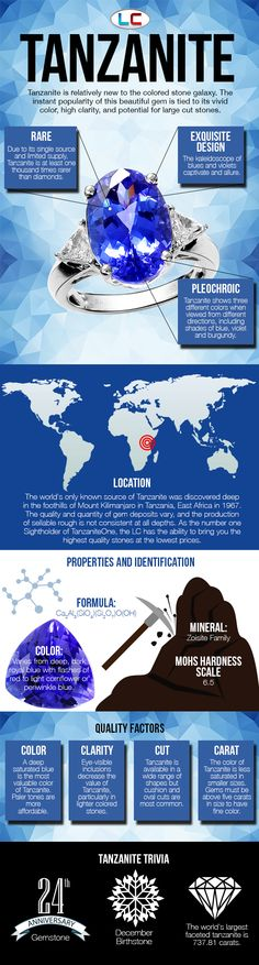 Tanzanite Infographic
