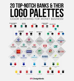 20 Top-Notch Banks and Their Logo Palettes | http://www.designmantic.com/blog/infographics/20-banks-and-logo-palettes/