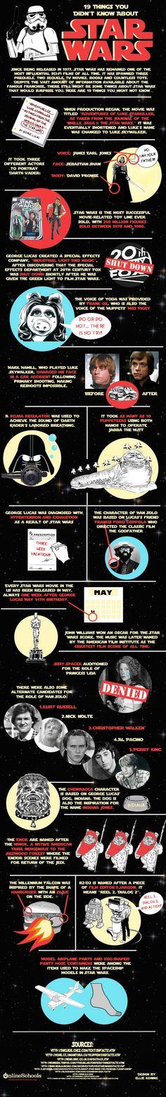 19 Dinge, die ihr sicher nicht über Star Wars wusstet on http://www.drlima.net