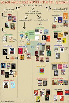 Stuck in Neutral   Terry Trueman   Paperback   BANNED   Pinterest     AOL Suche