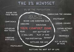 Be the 2%  #Success   #Mindset   #ComfortZone   #PersonalGrowth   #SelfHelp