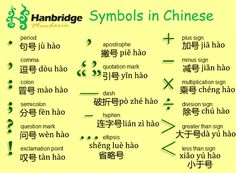 Symbols in chinese