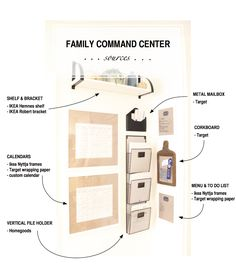 Sources for a simple yet effective Family Command Center