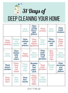31 Days of Deep Cleaning Your Home. Get your home in tip-top shape in just 31 days. Deep cleaning lists, deep cleaning tips and tricks, ideas, and how-tos. Cleaning Tips 31 Days of Deep Cleaning Your Home - Laura's Crafty Life Deep Cleaning Lists, House Cleaning Checklist, Household Cleaning Tips, Diy Cleaning Products, Cleaning Solutions, Cleaning Hacks, Diy Hacks, Spring Cleaning Tips, Spring Cleaning Schedules