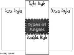 I used this graphic organizer when I read the story Sir Cumference and the Great Knight of Angleland.  As we read the story, we wrote the definitions of each of the angles.  Then, we practiced drawing examples of the angles using protractors.I hope that you find this graphic organizer useful!Please leave us feedback if you download this product!Also, follow our store for updates on more freebies and new downloads by clicking follow at the top of the page.Also, for more ideas, check out our…