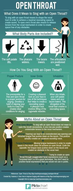 The concept of an �open throat� when singing may be baffling for new and aspiring singers. Read more at: http://tips.how2improvesinging.com/open-throat-infographic/