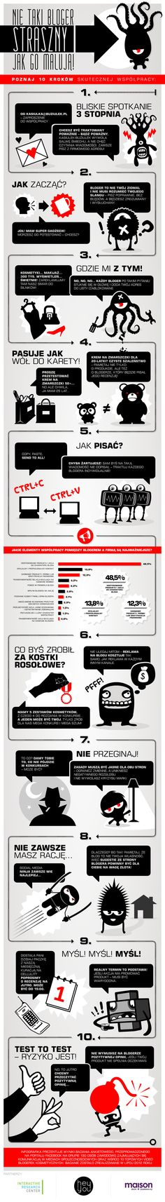 Oto 10 kluczowych zasad współpracy z blogerami, wyłonionych podczas badania ankietowego, przeprowadzonego na portalu Facebook na grupie 130 osób zajmujących się komunikacją w social media oraz wśród 10 najbardziej wpływowych video-blogerek w 2012 roku w segmencie kosmetyków.    Video-blogerki zostały wyselekcjonowane w ramach badania zrealizowanego przez Interactive Research Center we współpracy z Domem Badawczym Maison. Agencja Hey You! odpowiada za opracowanie oraz kreację infografiki.
