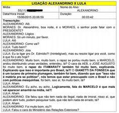 Folha do Sul - Blog do Paulão no ar desde 15/4/2012: CONHEÇA A LIGAÇÃO DO LULA GRAVADA PELA POLÍCIA FED...
