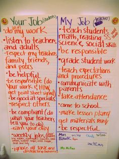 First Day Of School Roles Activity Idea- I would focus on many of the roles both students and teachers share.