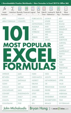The 101 Most Popular Excel Formulas e-book is finally here! You get easy to understand explanations on what each formula Excel Tips, Excel Hacks, Excel Budget, Budget Spreadsheet, Microsoft Excel Formulas, Microsoft Word, Microsoft Software, Microsoft Windows, Vba Excel