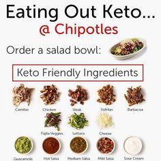 The Keto Diet Cookbook. Creating A Beautiful Food In Twenty Minutes Or Less. The Keto Diet Cookbook. Creating A Beautiful Food In Twenty Minutes Or Less. Keto Food List, Food Lists, Paleo Diet, Keto Restaurant, Restaurant Guide, Keto Diet Side Effects, Keto On The Go, Keto Meal Plan, Meal Prep