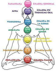 Comment activer vos chakras facilement avec un cristal de roche