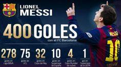 Lionel_Messi_400_goles_Barcelona (11)