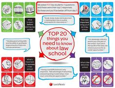 Top 20 things you need to know about law school. LexisNexis