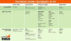 20130402-seny-veg-chart-small.gif