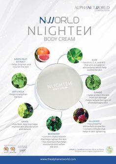 Try our NLIGHTEN Body Cream this hot summer. Nlighten Products, Gotu Kola, Eye Gel, Make It Yourself, Cream, Direct Selling, Gift Certificates, Blush, Hot