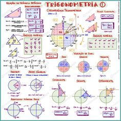 Mapa mental Trigonometria I Mind Maps, Calculus, Algebra, Mental Map, Physics And Mathematics, Math Notes, Math Formulas, Study Organization, Study Hard