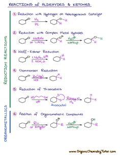 Aldehydes and Ketones — Organic Chemistry Tutor - Reactions of aldehydes and ketones 1 - Organic Chemistry Tutor, Organic Chemistry Reactions, Study Chemistry, Chemistry Classroom, Chemistry Notes, Chemistry Lessons, Teaching Chemistry, Science Chemistry, Science Education