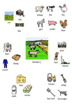 Teaching, Farm Gate, Teaching Manners, Learning, Education