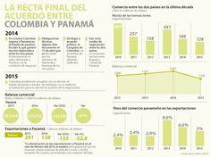 Acuerdo de información entre Panamá y Colombia se firma en junio