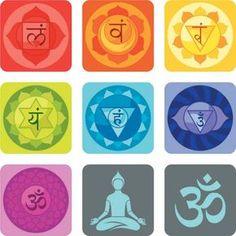 Significado de los chakras y su ubicación - IMujer