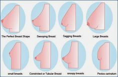 Bra Guide: How to identify your breast shape to find the perfect fitting bra