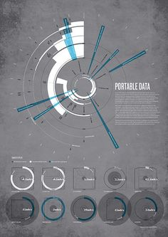 visualisation of portable data Web Design, Layout Design, Information Visualization, Data Visualization, Information Design, Information Graphics, Poster Art, Typography, Lettering
