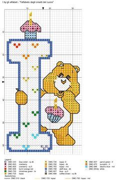 alfabeto degli orsetti del cuore: I