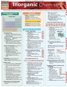 Inorganic Chemistry Download this review guide and improve your grades.