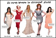 "Find your correct waist size by dividing your height in inches by 2.72. If you are 5'6,"" your waist is supposed to be 24."" A woman's waist is supposed to be under 28"" for her to be healthy. Marilyn has the healthiest figure. It's also the best, in my opinion."