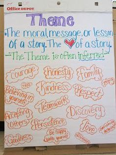 Teaching With a Mountain View: Theme & Evidence Anchor Charts- standard 2 Theme Anchor Charts, Reading Anchor Charts, Third Grade Reading, 6th Grade Ela, Second Grade, Fourth Grade, Seventh Grade, Sixth Grade, Reading Lessons