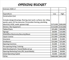 Sample Party Budget Template , Budget Template Excel , Budget ...