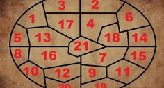 Découvrez ce que la roue de fortune de Nostradamus révèle de votre futur. Demander à la roue de fortune ce que vous réserve l'avenir.