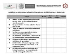 Disposiciones Consejo Técnico Escolar.Rasgos de la normalidad mínima