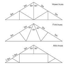 MEDIAN 돈 스튜어트는 차 수학 교육 : 지붕에 대한 검색 결과
