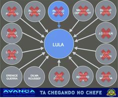 Falta pouco! O Chefe, o General, o Comandante, deve estar tremendo como uma fará verde...  #LulaNaCadeia