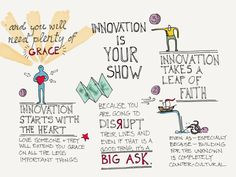 Your Innovation Quotient is Your New IQ p. Sketch Notes, Everything Is Possible, Leap Of Faith, Design Thinking, Summer Fun, Innovation, Bullet Journal, Studying, Assessment