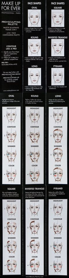 The Beauty Vanity | How To Contour Face Shape Using Make Up For Ever Pro Sculpti