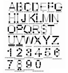 Азбука Морзе: визуальное руководство.