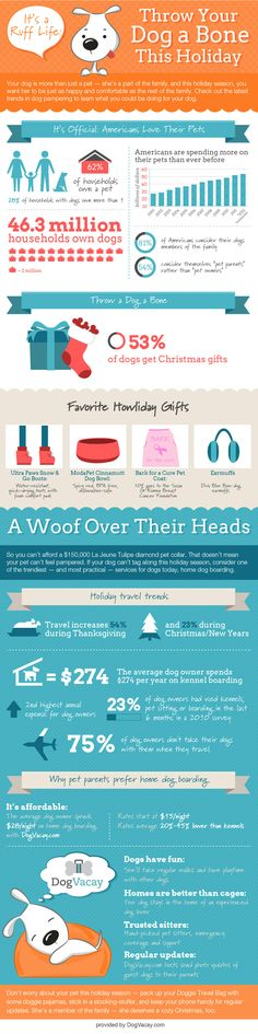 Holiday Dog Pampering Infographic – Great info on dog home boarding vs. the kennel if you have to leave them behind.   |   DogVacay