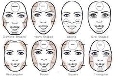 Las 115 Mejores Im 225 Genes De Maquillaje Rostro
