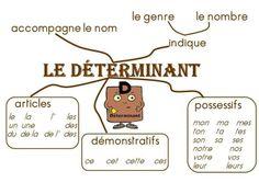 ...nature determinant