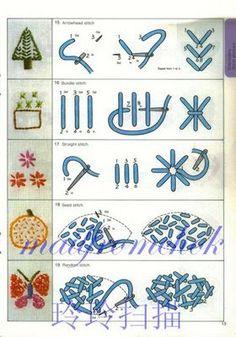 Caixa de linhas: Técnicas de bordar