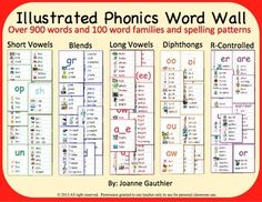 This phonics word wall contains 900 illustrated words for short vowels, long vowels, blends, digraphs, diphthongs and r-controlled-vowels. It cove. Phonics Blends, Abc Phonics, Blends And Digraphs, Phonics Words, Vocabulary Words, Teaching Phonics, Word Study, Word Work, Illustrated Words